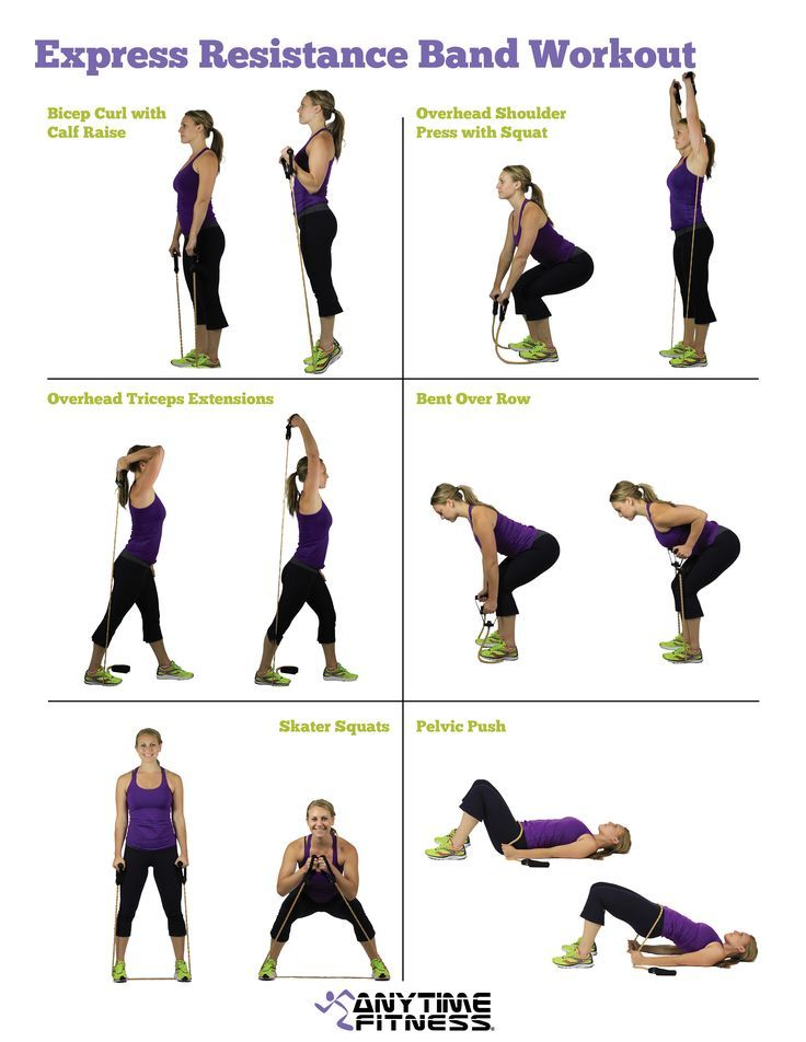 This is a photo of Remarkable Printable Resistance Tube Exercise Chart